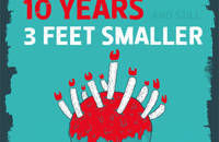 10 Years of 3 Feet Smaller