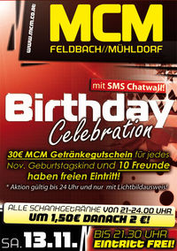Birthday Celebration mit SMS Chatwall
